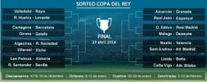 El camino del Villarreal en Copa del Rey 2013/14