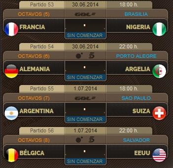Porra del Mundial, Octavos de final del Lunes 30 de Junio y Martes 1 de Julio