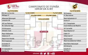 El Villarreal jugará ante el Cádiz en dieciseisavos de la Copa del Rey