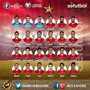 El portero del VillarrealCF Sergio Asenjo, convocado por la Selección Española
