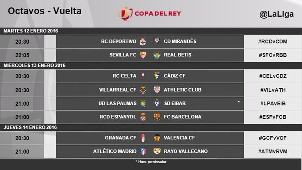 Horario para el VillarrealCF – Athletic de Copa del Rey