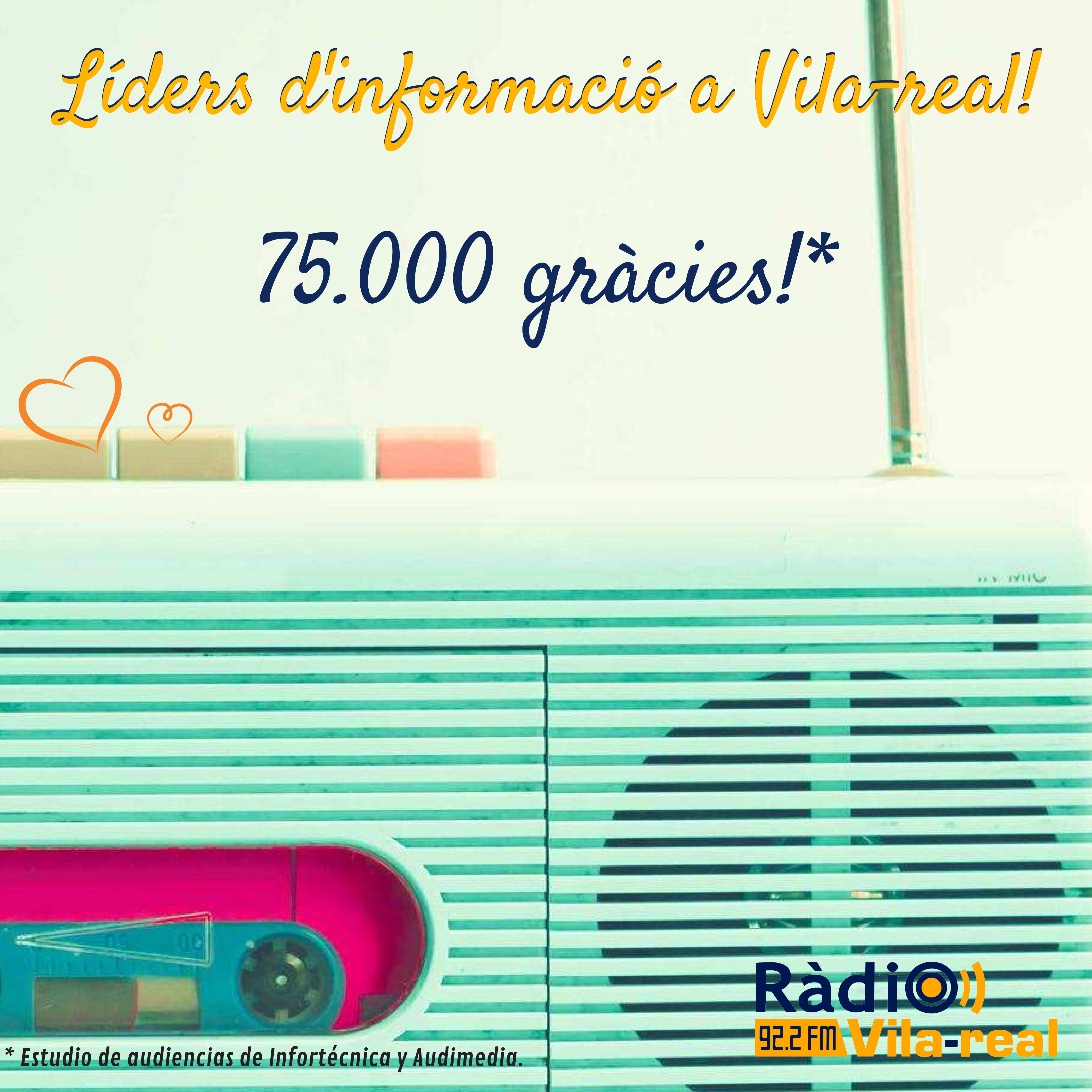 Radio Vila-real, medio líder de información y deportes en Vila-real.